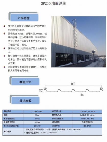 SP200墙面系统